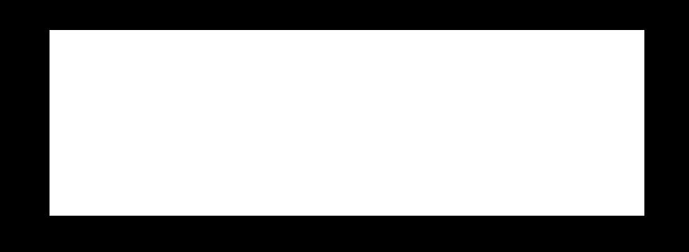 I Am Trev Rich | iamtrevrich.com